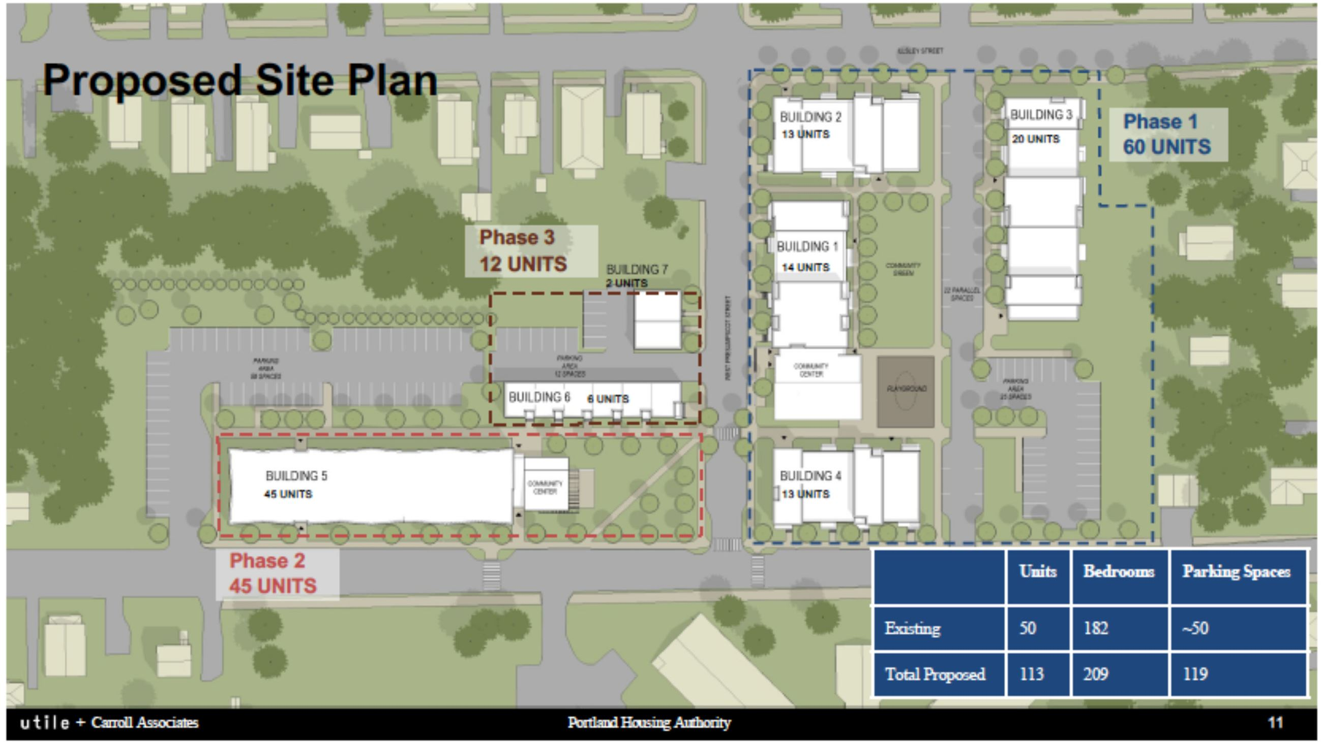 Front Street Proposed Site Plan Image